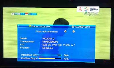 Update Penayang Asian Games 2018 SCTV