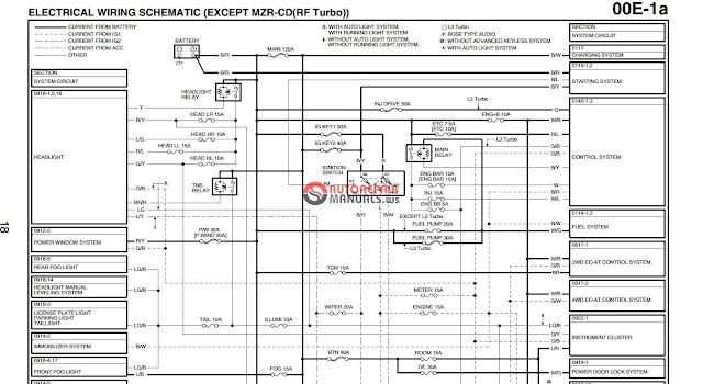 Mazda 3 Wiring diagram - Automobile Components Parts