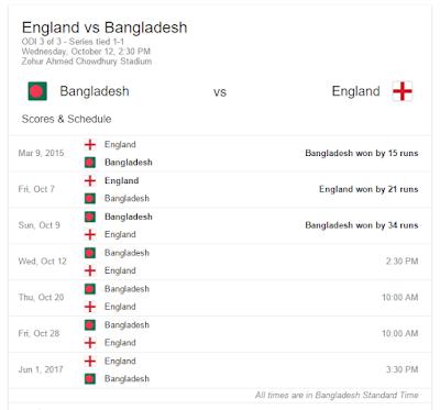 England Bangladesh cricket scedule 2016