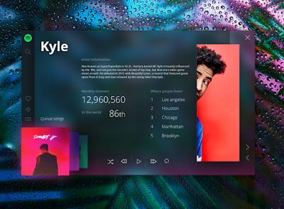 Cara Mendapatkan Spotify Premium Selamanya