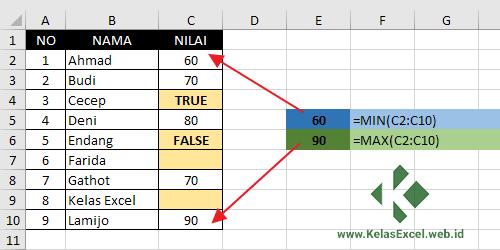 Contoh Rumus Min dan MAX Excel Mengabaikan Blank Cells dan Nilai Logika