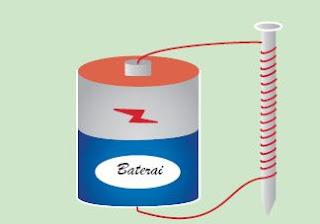 Percobaan Membuat Magnet dengan Cara Elektromagnetik
