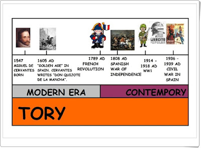 http://www.educa.madrid.org/web/colegio1/aicole/sos6P/essential_resources/timeline_of_world_history.pdf
