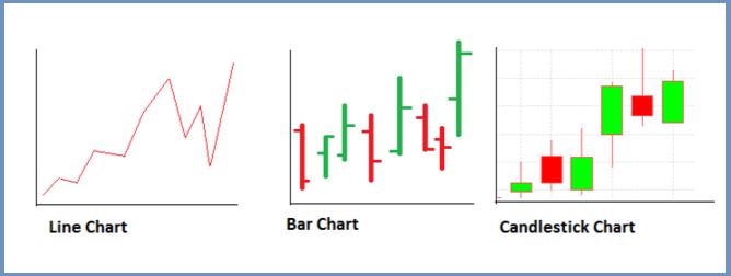 Candlestick Chart Pattern Explain  - Learn Market