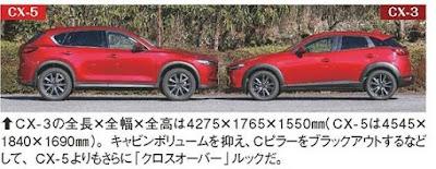 CX-5とCX-3 比較 サイド画像