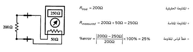 خطأ قياس المقاومة