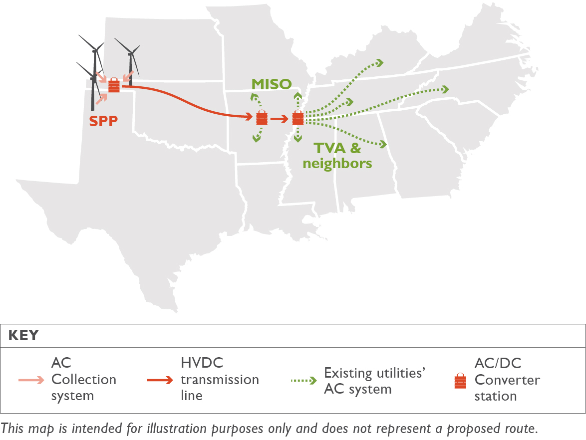 doe s approval of clean line energy s plains eastern line transmission project utilizing section 1222 of the energy policy act of 2005
