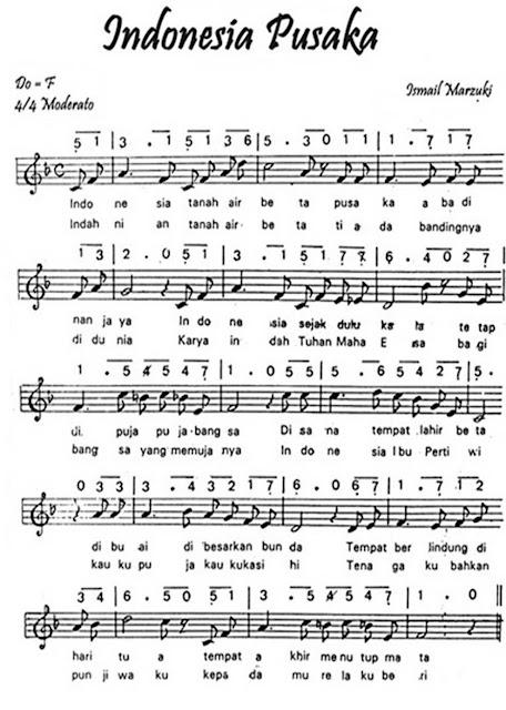 Notasi & Partitur Lirik Lagu INDONESIA PUSAKA - Lagu