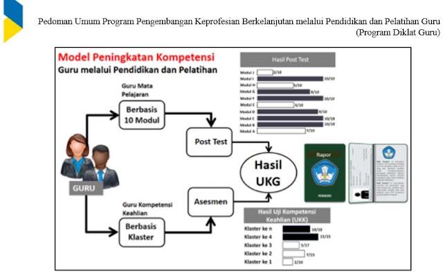 Pedoman Umum PKB Tahun 2018 Lengkap