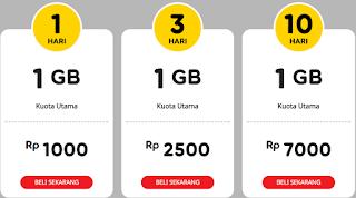 Begini Cara Membeli Kuota Indosat 1 Gb Hanya 1000 Rupiah
