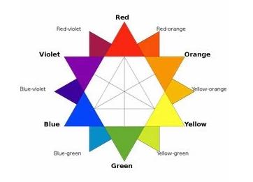 Klasifikasi warna ccuart Gallery