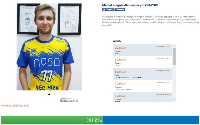 Zbiórka Michała na rzecz Fundacji Synapsis