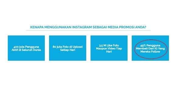 14 Cara Gratis Mendapatkan Followers Instagram Banyak
