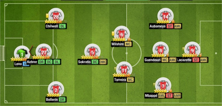 Best Formations In Top Eleven Updated Top Eleven Pro