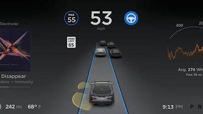 Perangkat Lunak Tesla Menawarkan Full Otonom