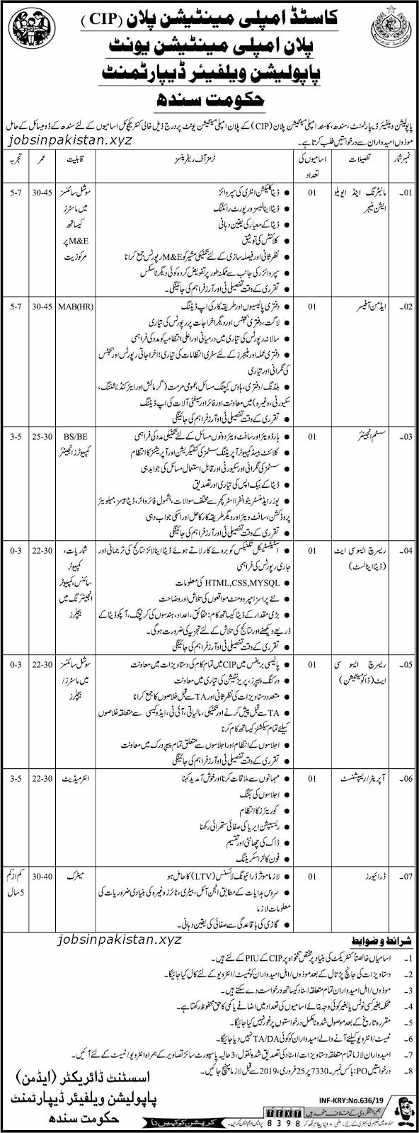 Advertisement for the Population Welfare Department Sindh Jobs