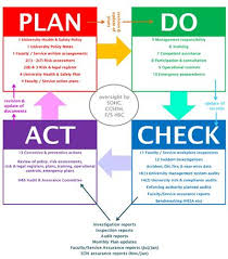 Health and safety policy template