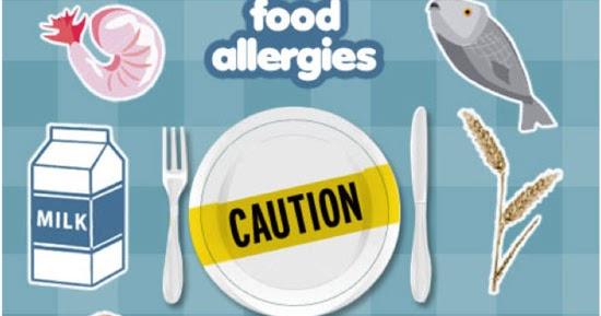 8 Obat Tradisional Alergi Makanan