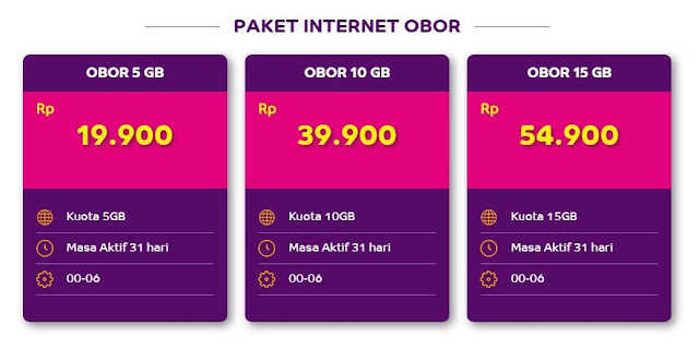 Paket Internet Axis OBOR Terbaru 2017