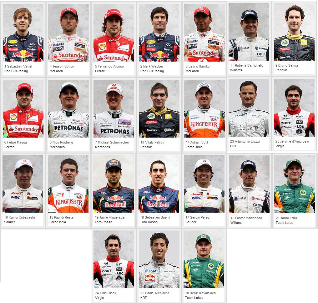 2018 F1 drivers and teams · RaceFans