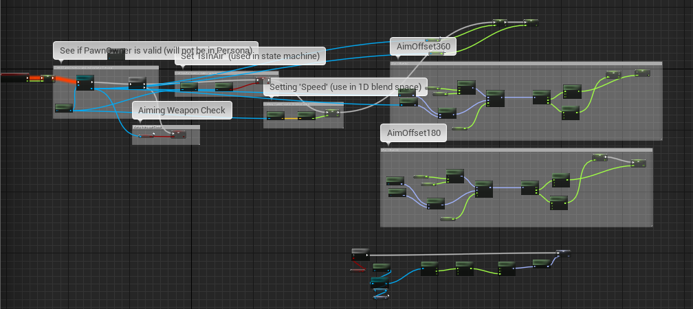 Thomas joyces animation appreciation station game design the animation blueprint event graph with nodes that are used to get the players aim direction and use it in the animation blueprint to apply an aimoffset malvernweather Images