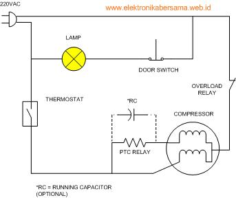 Ukuran dan Pemasangan Kapasitor Pengoreksi di Kulkas  Rangkaian Elektronika Lengkap