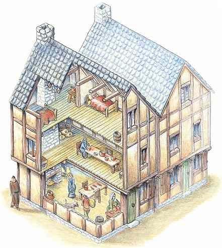 Ridderschapkwartier wittevrouwenstraat 10 een aanzienlijk huis voor adellijke bewoners - Huizen van de wereldbank ...