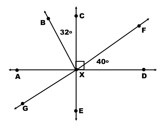 Miss Kahrimanis's Blog: Complementary and Supplementary Angles