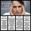 How to make cost effective in removing migraine?