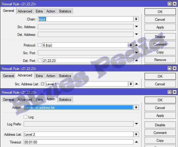 Keamanan Mikrotik - Konfigurasi Drop Brute Force SSH, FTP