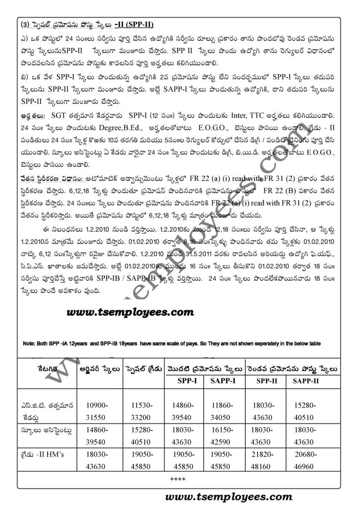 Automatic Advancement Scheme in Telugu