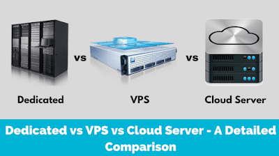 Cloud Hosting vs Dedicated Servers & VPS