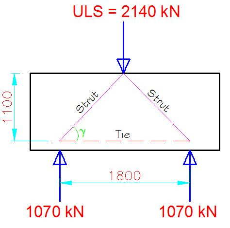 Structural Design of Pile Caps Using Strut and Tie Model (EC