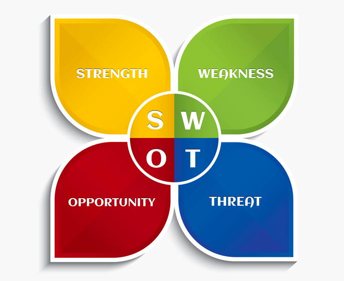swot analysis for diet pills Free samples for all orders ⭐️⭐️⭐️⭐️⭐️ most effective over the counter diet pill 2018 coupons 75% off swot analysis of the companies.