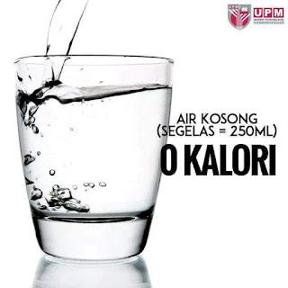 Kandungan Kalori Dalam Air Kosong, Sirap, Teh Tarik Yang Anda Perlu Tahu