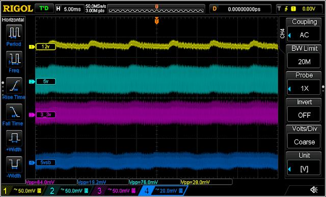 Andyson E5+ 300W -Passive PFC Single Rail True Power 33
