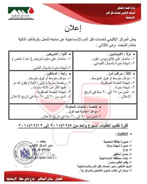 وظائف وزارة الصحة 2019 التخصصات المطلوبة وشروط التقديم