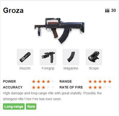 Deskripsi Senjata Groza di Free Fire