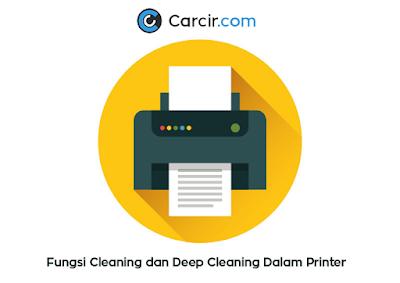 Fungsi Cleaning dan Deep Cleaning Dalam Printer Canon