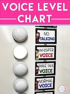 voice chart