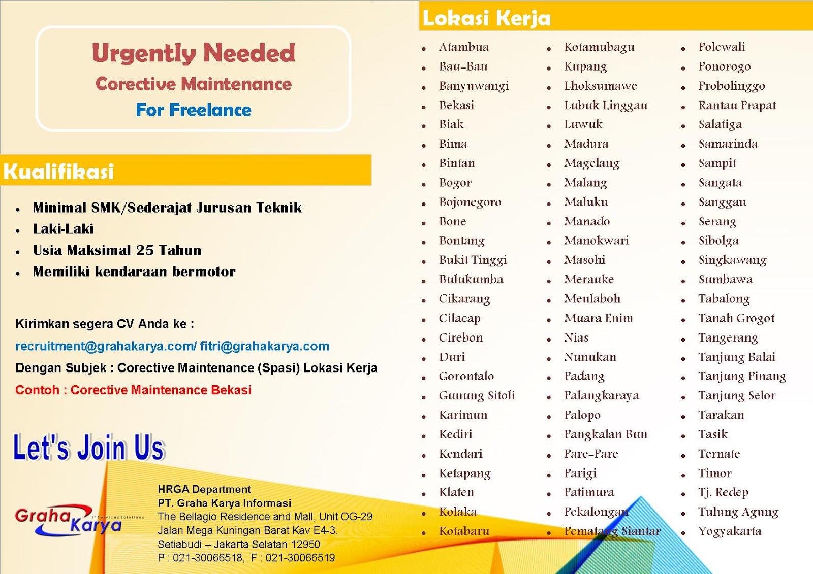 Lowongan Kerja Freelance Terbaru PT Graha Karya Informasi | berdasi.com