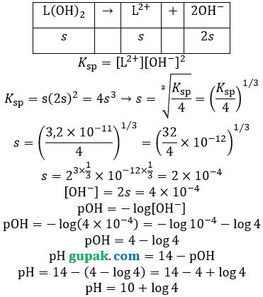 menghitung pH diketahui Ksp