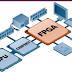 FPGA'i (Field Programmable Gate Array)
