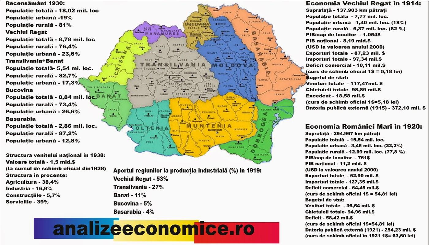 Cum a evoluat, în cifre, economia României înainte și după Unirea din 1918.