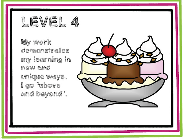 Picture of 4 Levels of Achievement Posters Ontario Curriculum @ Teachingisagift.blogspot.ca