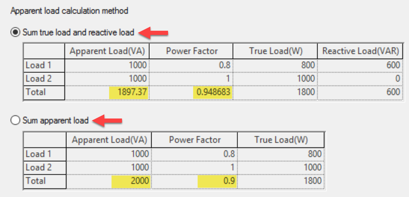BIM Chapters: Electrical Calculations in Revit - Why kVA Totals Can