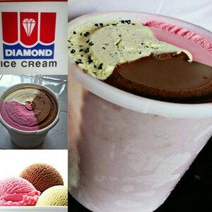 Daftar Harga Jual Es / Ice Cream Diamond Tasikmalaya, Garut, Banjar Bandung