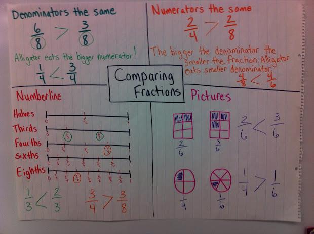 Math Workshop Adventures August 2013
