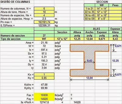 Calculo y diseño de columnas y vigas