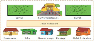 download soal pas kls 2 tema 3 b indonesia